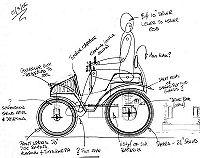 Our original design sketch for the Voiturette